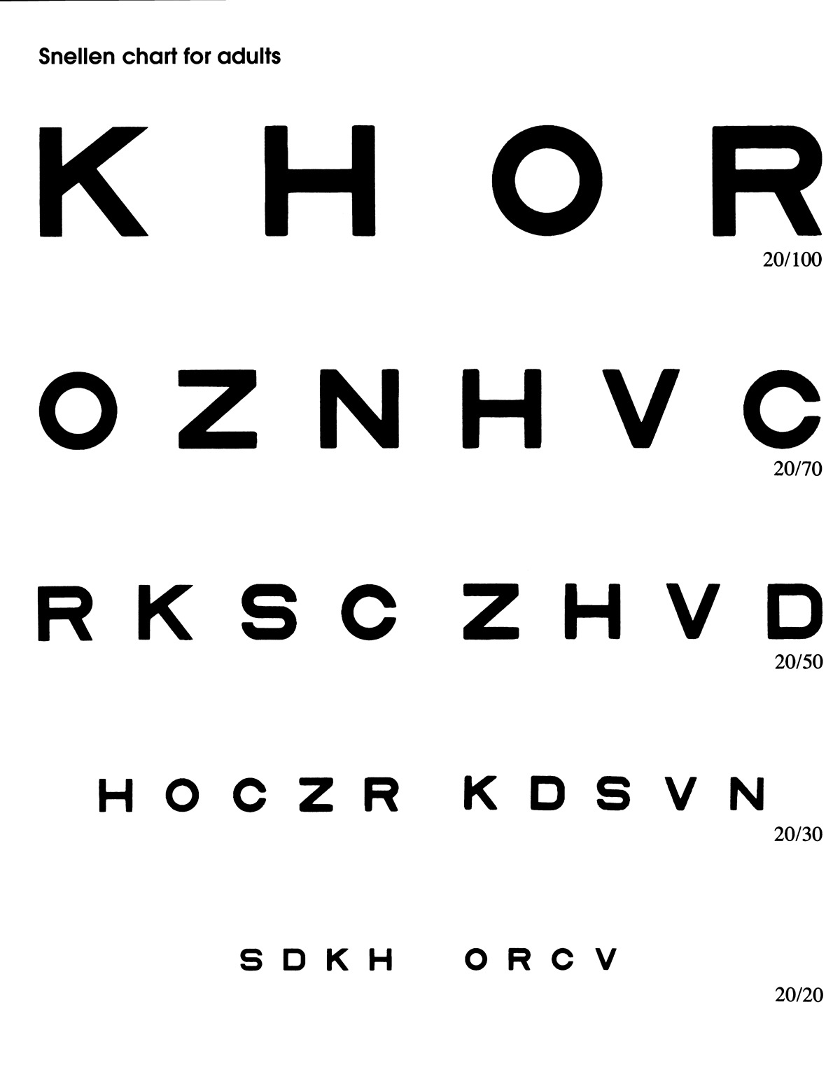 Snellen chart for adultsgdrs north watson optometrists pa snellen chart for adultsg nvjuhfo Gallery